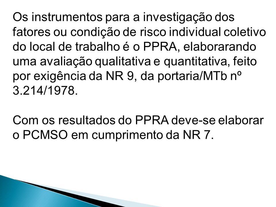Os instrumentos para a investigação dos fatores ou condição de risco individual coletivo do local de trabalho é o PPRA, elaborarando uma avaliação qualitativa e quantitativa, feito por exigência da NR 9, da portaria/MTb nº 3.214/1978.
