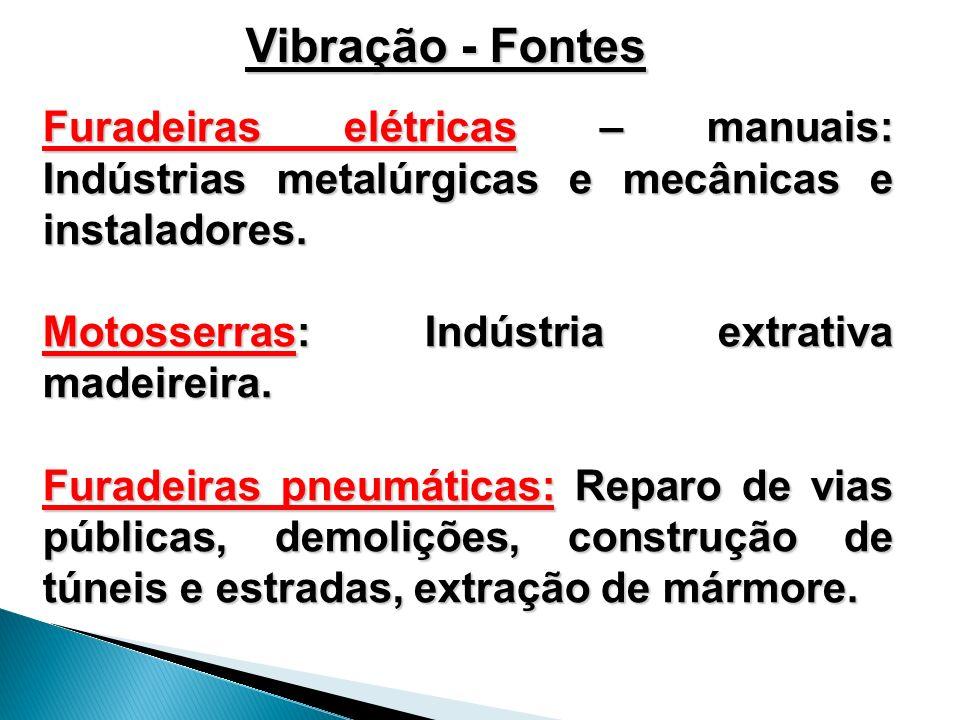 Vibração - Fontes Furadeiras elétricas – manuais: Indústrias metalúrgicas e mecânicas e instaladores.