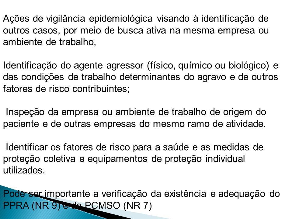 Ações de vigilância epidemiológica visando à identificação de outros casos, por meio de busca ativa na mesma empresa ou ambiente de trabalho,