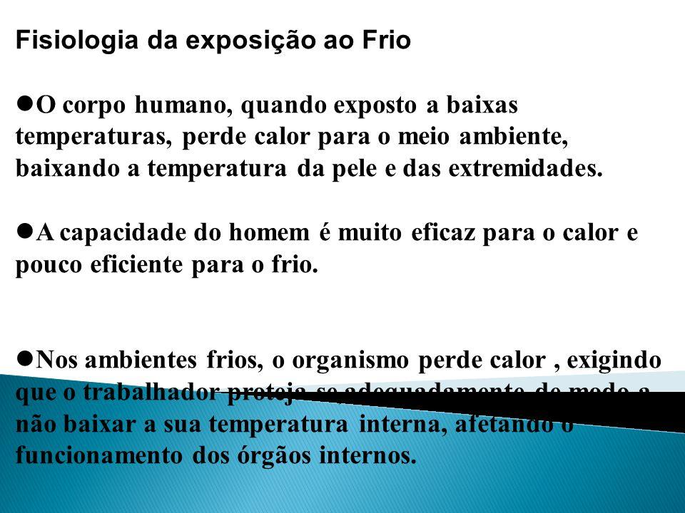 Fisiologia da exposição ao Frio