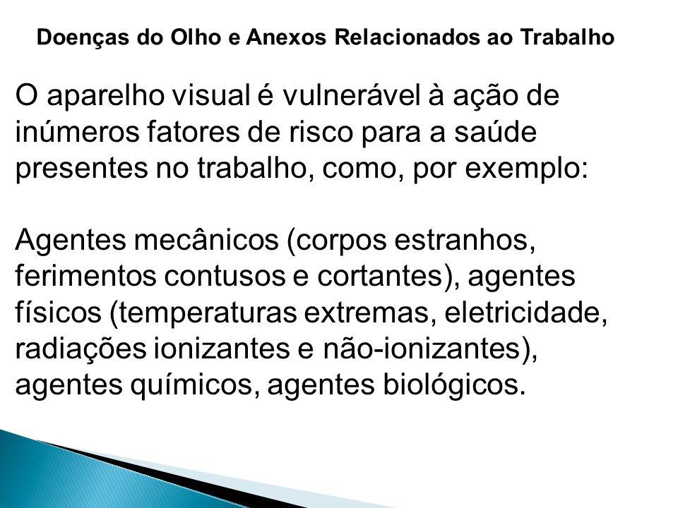 Doenças do Olho e Anexos Relacionados ao Trabalho