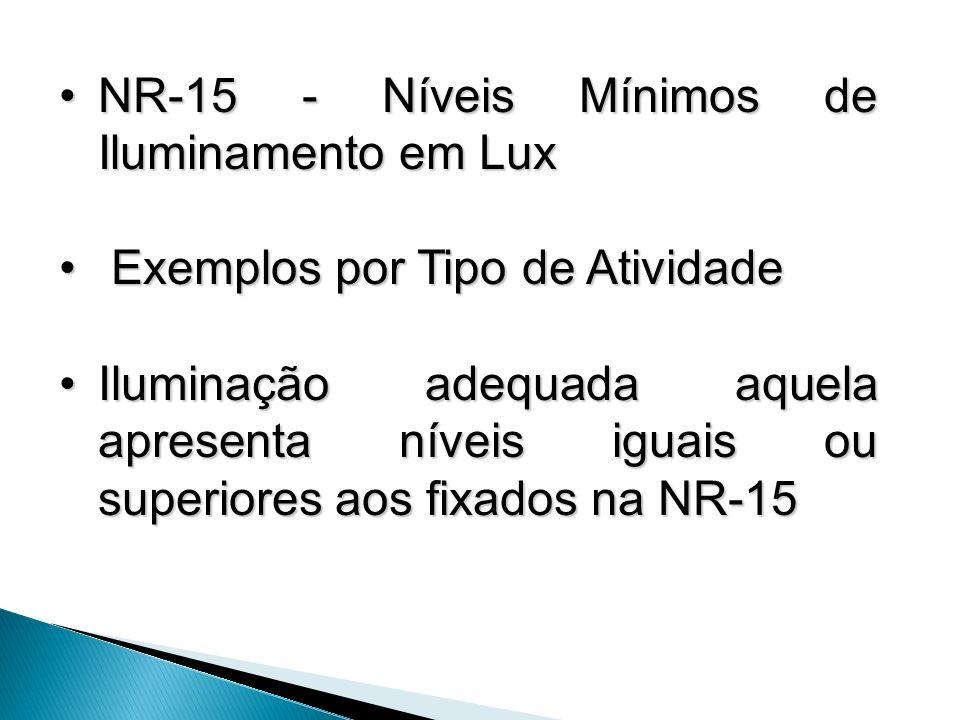 NR-15 - Níveis Mínimos de Iluminamento em Lux