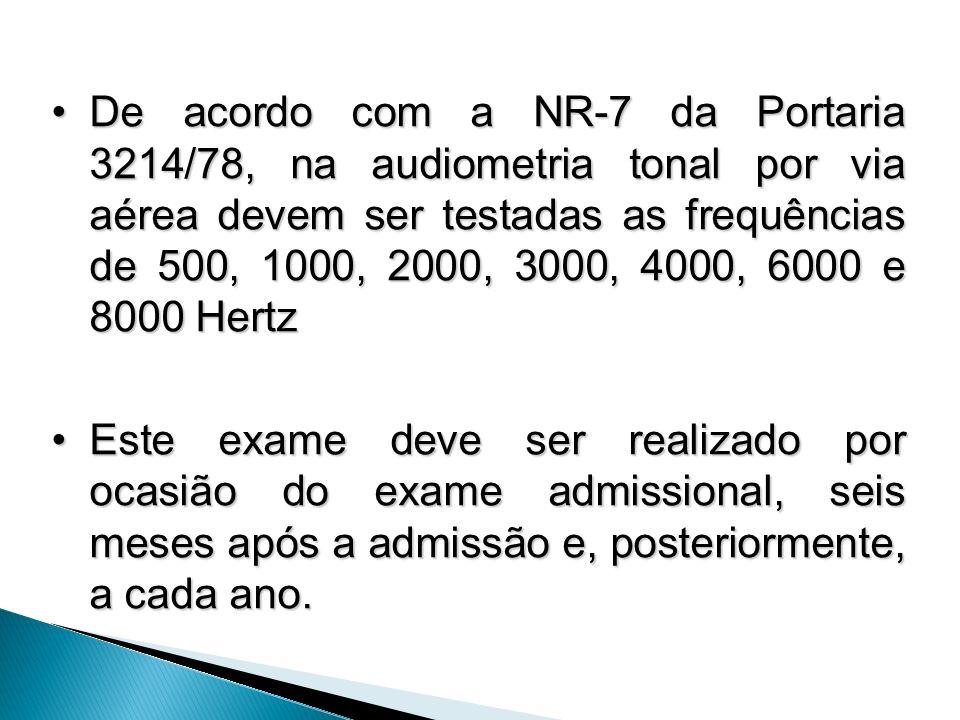 De acordo com a NR-7 da Portaria 3214/78, na audiometria tonal por via aérea devem ser testadas as frequências de 500, 1000, 2000, 3000, 4000, 6000 e 8000 Hertz