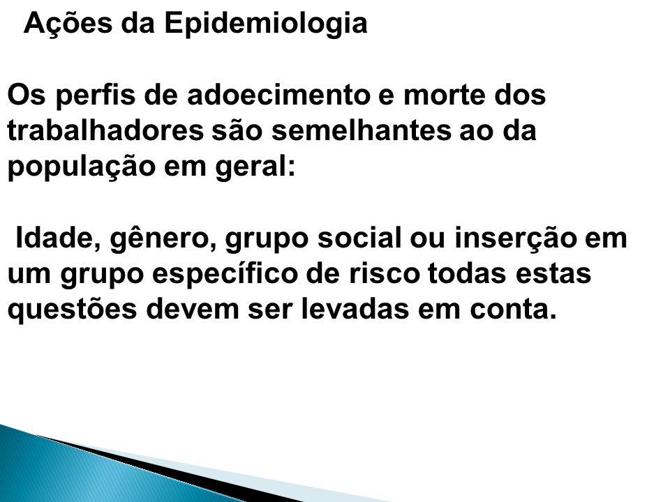 Ações da Epidemiologia