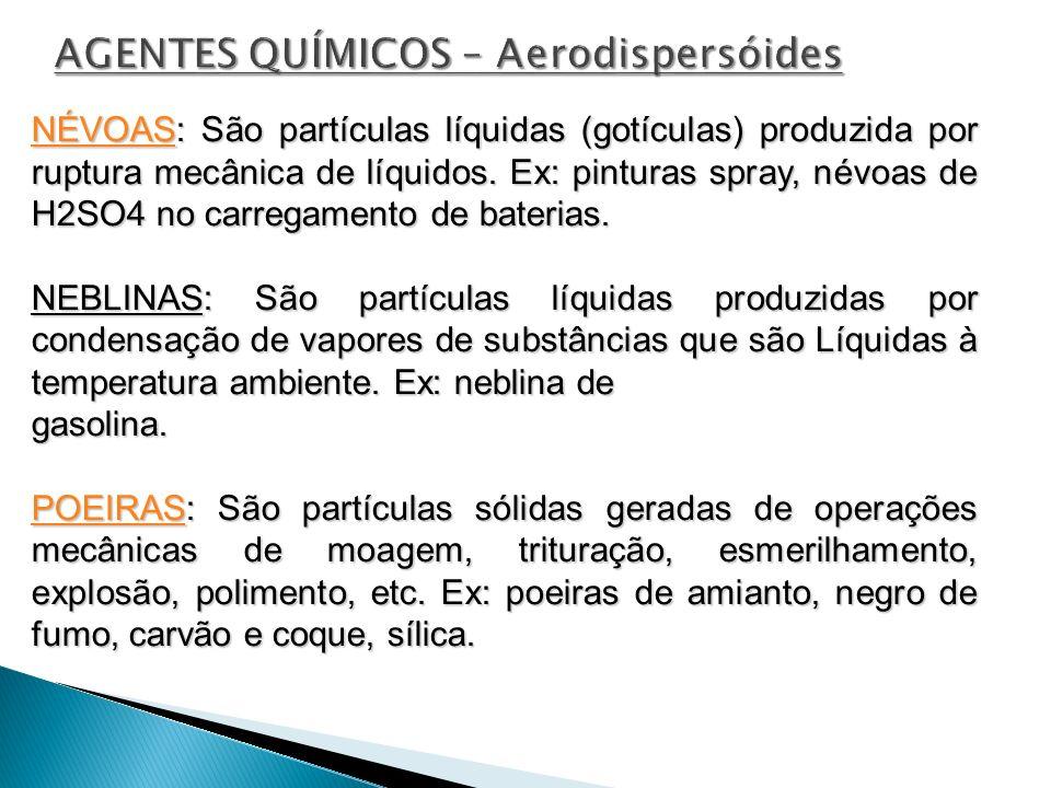 AGENTES QUÍMICOS – Aerodispersóides