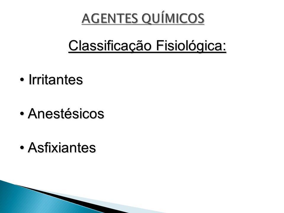 Classificação Fisiológica: