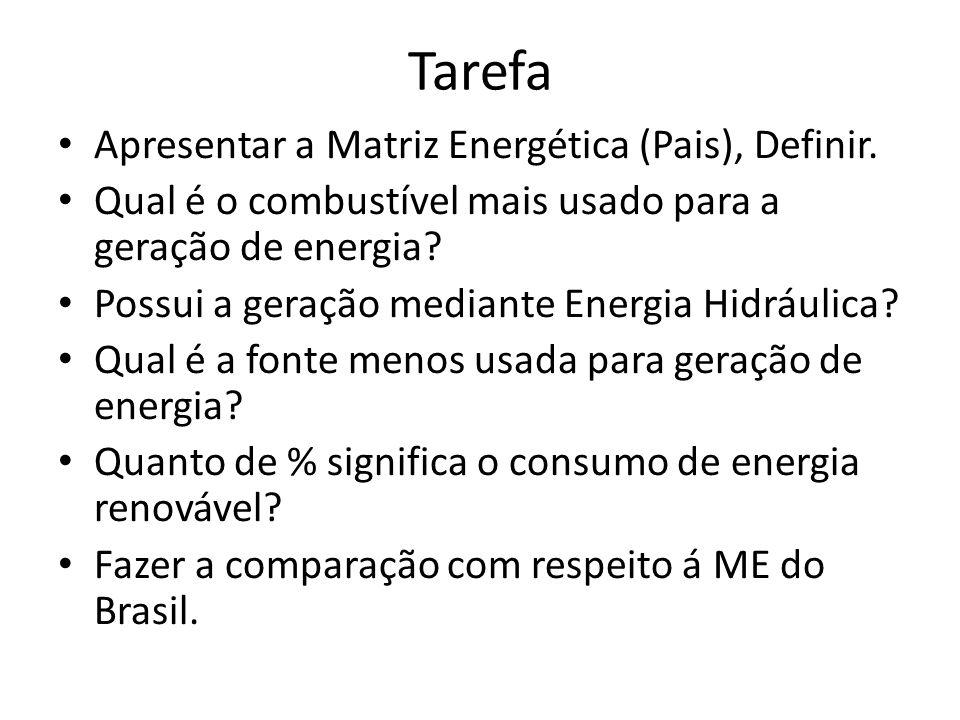 Tarefa Apresentar a Matriz Energética (Pais), Definir.