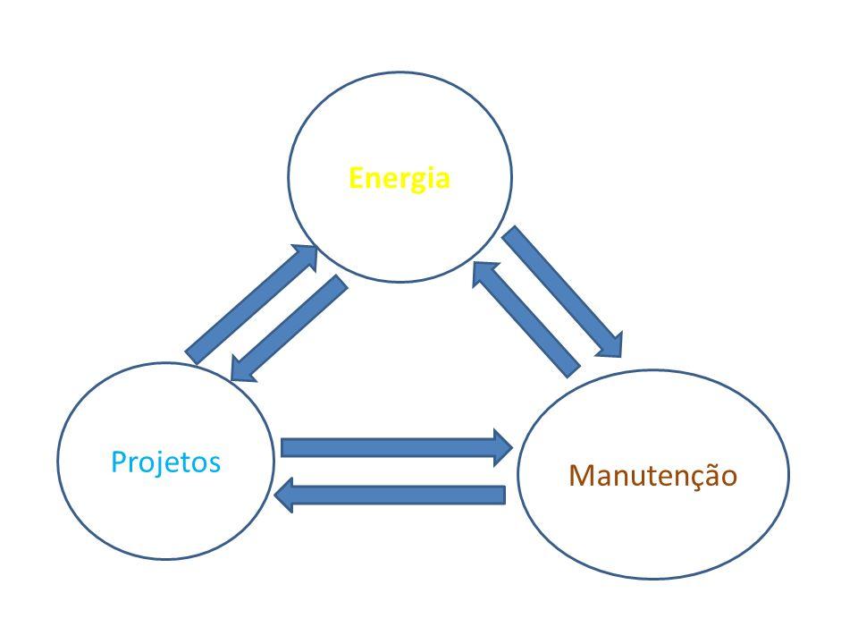 Energia Projetos Manutenção