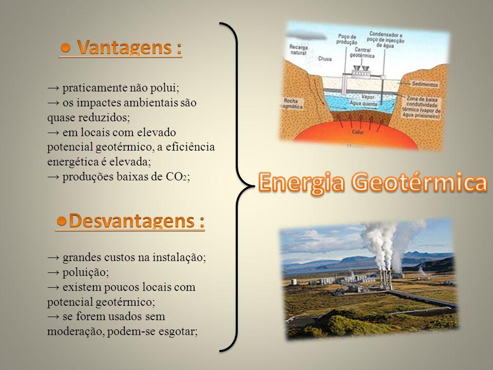 Energia Geotérmica ● Vantagens : ●Desvantagens :