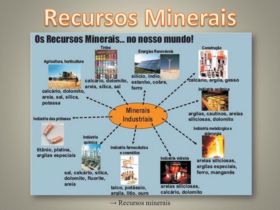 Recursos Minerais → Recursos minerais