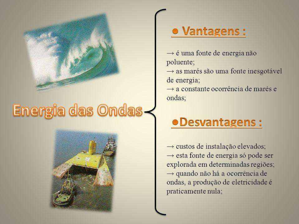 Energia das Ondas ● Vantagens : ●Desvantagens :