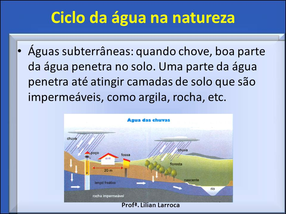 Ciclo da água na natureza