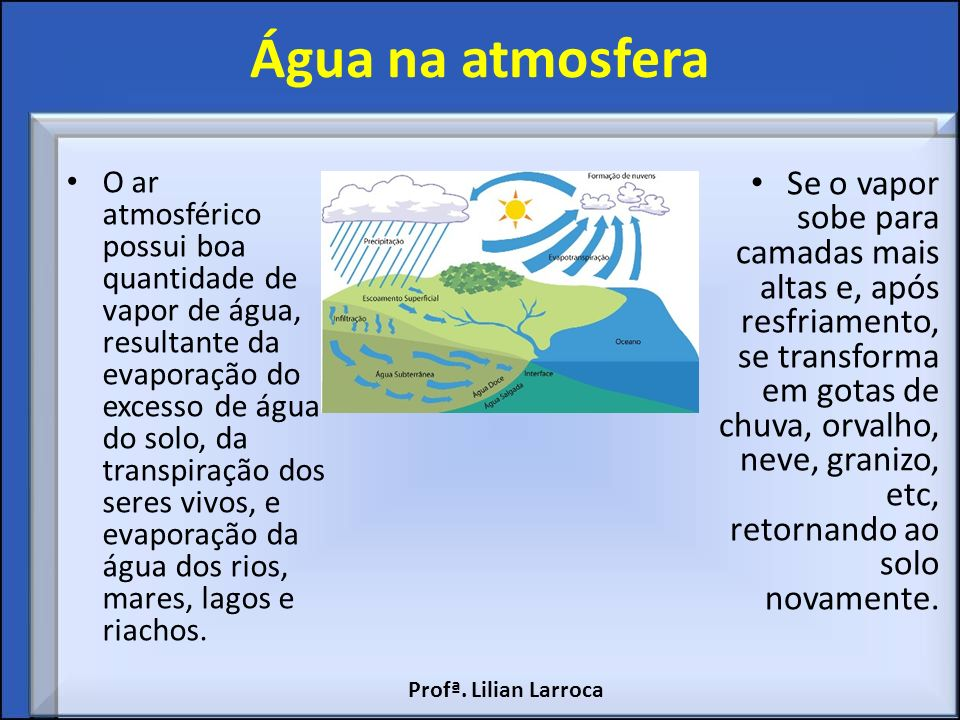 Água na atmosfera