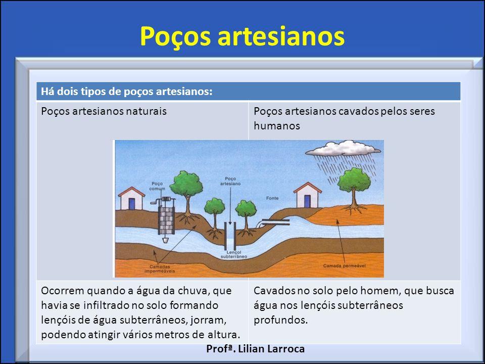Poços artesianos Há dois tipos de poços artesianos: