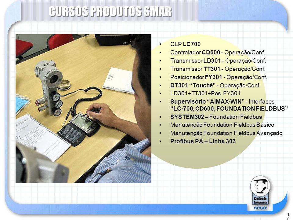 CURSOS PRODUTOS SMAR CLP LC700 Controlador CD600 - Operação/Conf.