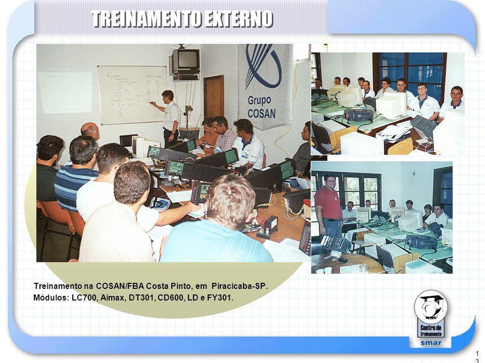 TREINAMENTO EXTERNO Treinamento na COSAN/FBA Costa Pinto, em Piracicaba-SP.