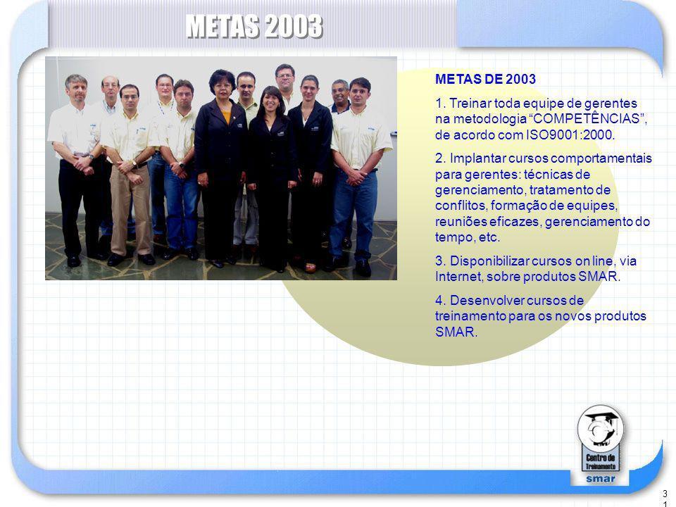 METAS 2003 METAS DE 2003. 1. Treinar toda equipe de gerentes na metodologia COMPETÊNCIAS , de acordo com ISO9001:2000.