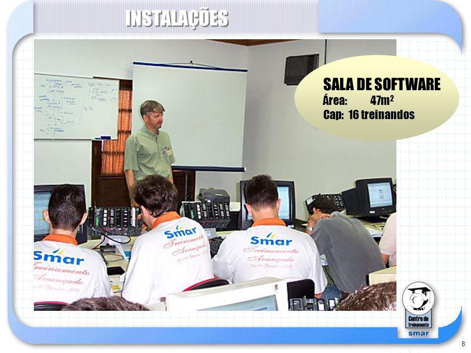 INSTALAÇÕES SALA DE SOFTWARE Área: 47m2 Cap: 16 treinandos