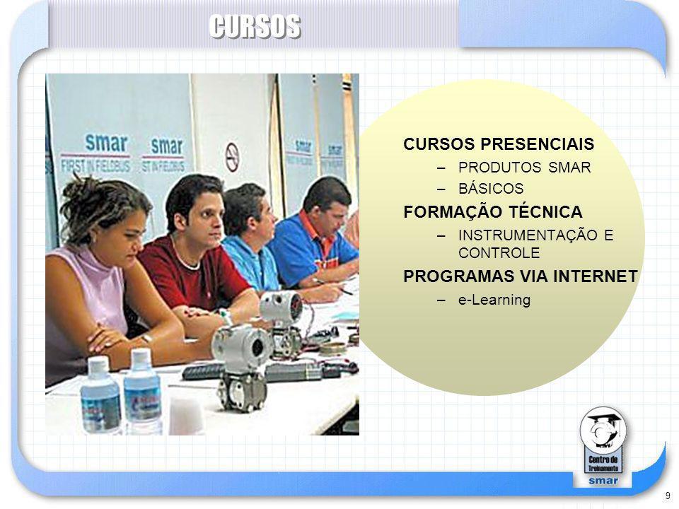 CURSOS CURSOS PRESENCIAIS FORMAÇÃO TÉCNICA PROGRAMAS VIA INTERNET