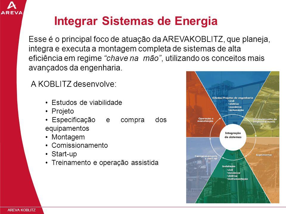 Integrar Sistemas de Energia