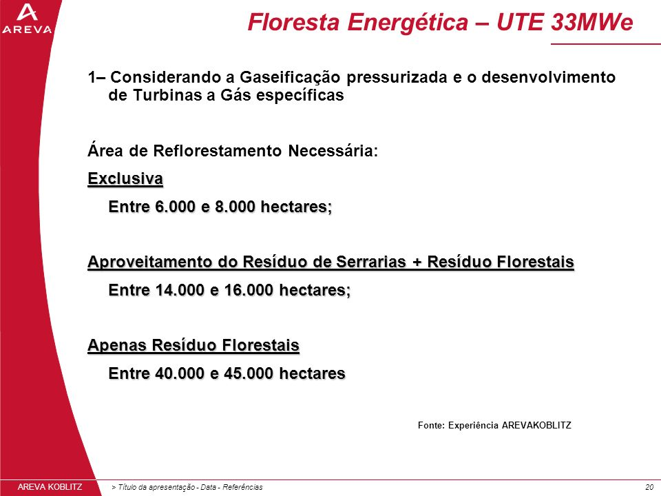 Floresta Energética – UTE 33MWe