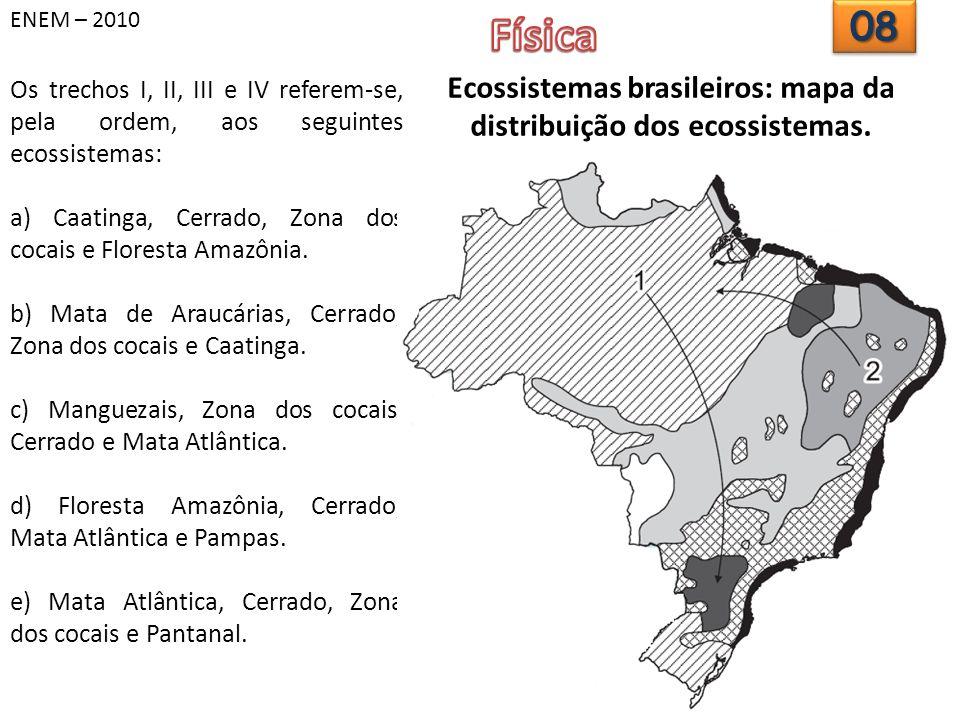 Ecossistemas brasileiros: mapa da distribuição dos ecossistemas.