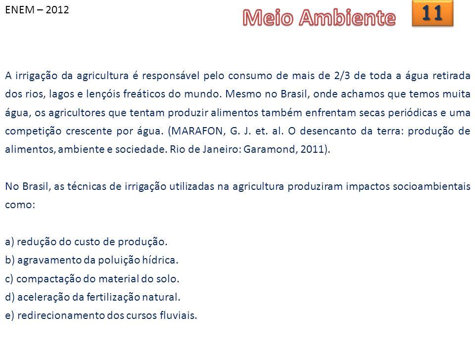 ENEM – 2012 Meio Ambiente. 11.