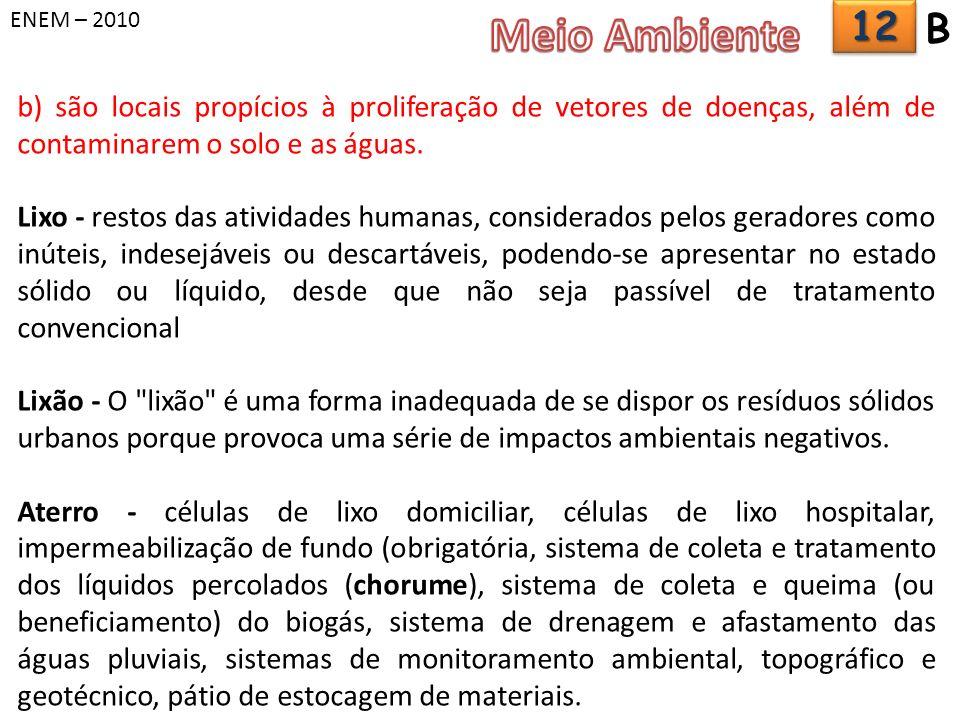 ENEM – 2010 Meio Ambiente. 12. B. b) são locais propícios à proliferação de vetores de doenças, além de contaminarem o solo e as águas.