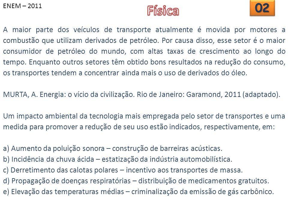ENEM – 2011 Física. 02.