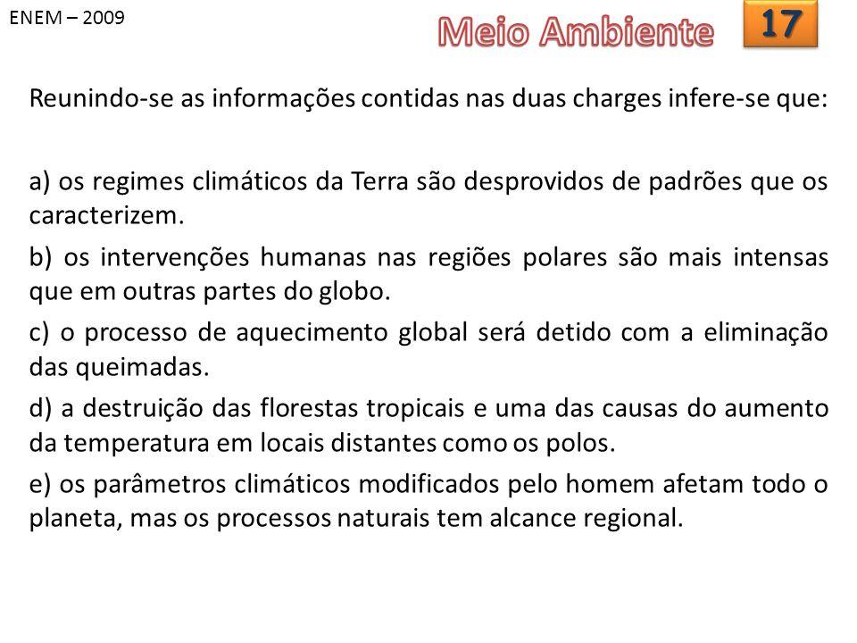 ENEM – 2009 Meio Ambiente. 17. Reunindo-se as informações contidas nas duas charges infere-se que: