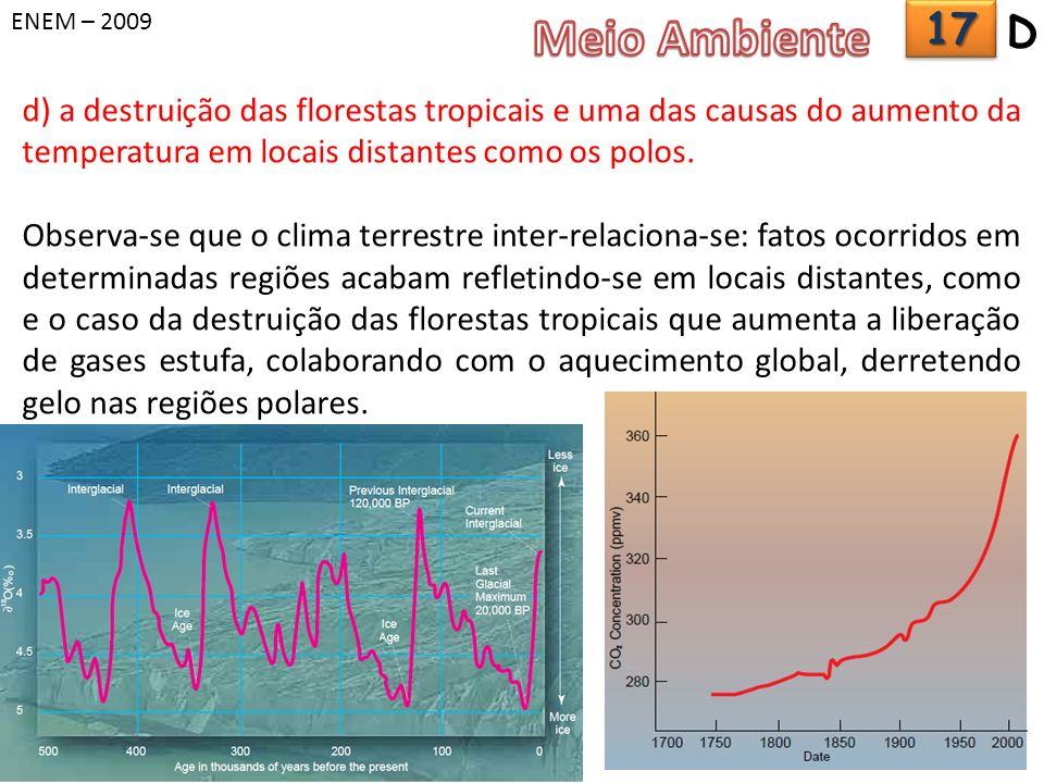 ENEM – 2009 Meio Ambiente. 17. D.
