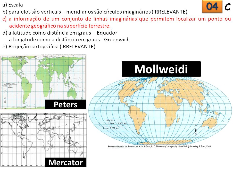 Mollweidi 04 C Peters Mercator a) Escala