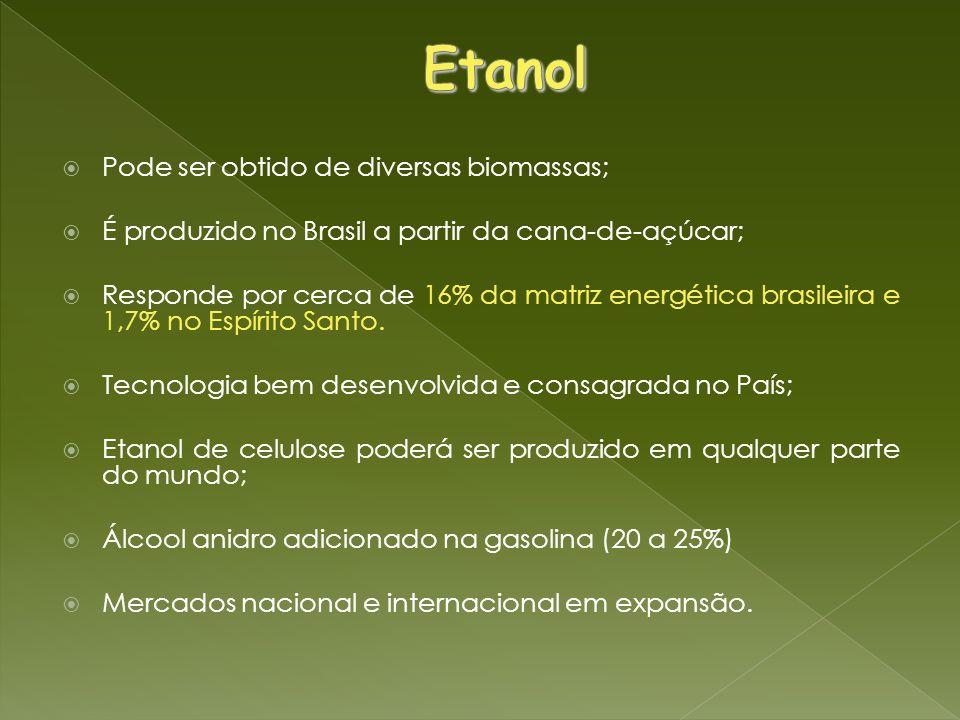 Etanol Pode ser obtido de diversas biomassas;