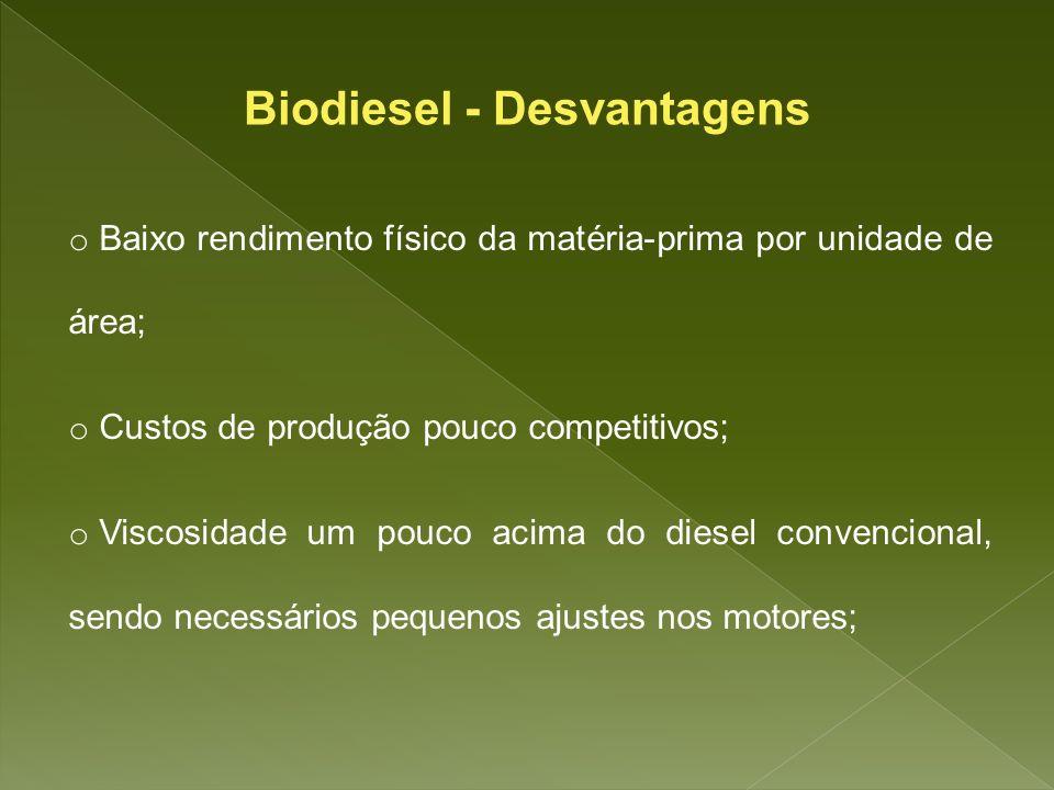 Biodiesel - Desvantagens