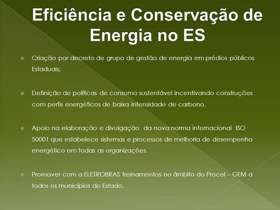 Eficiência e Conservação de Energia no ES