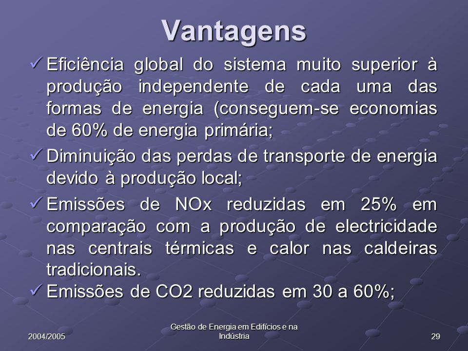 Gestão de Energia em Edifícios e na Indústria