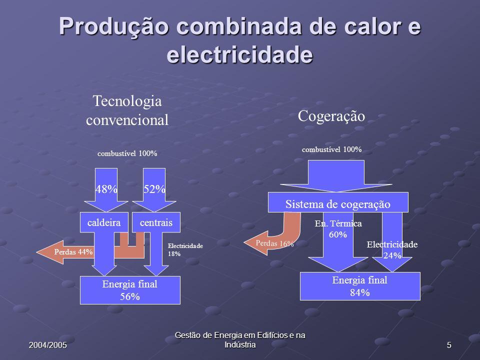 Produção combinada de calor e electricidade