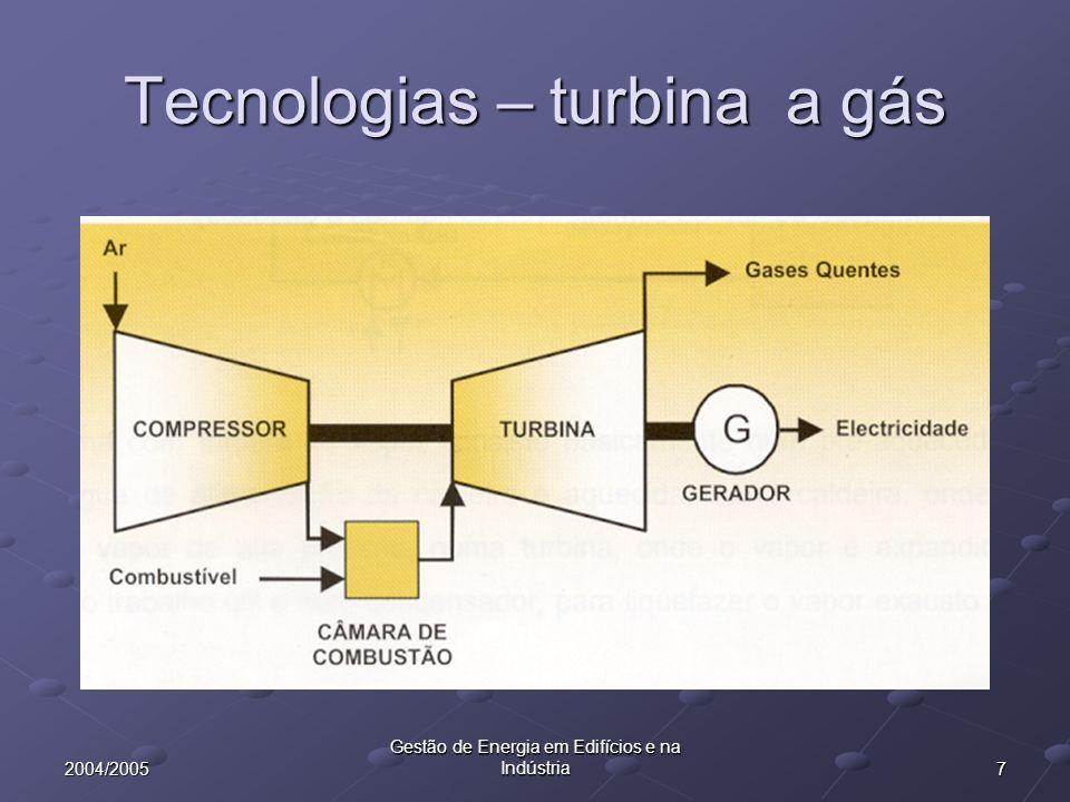 Tecnologias – turbina a gás