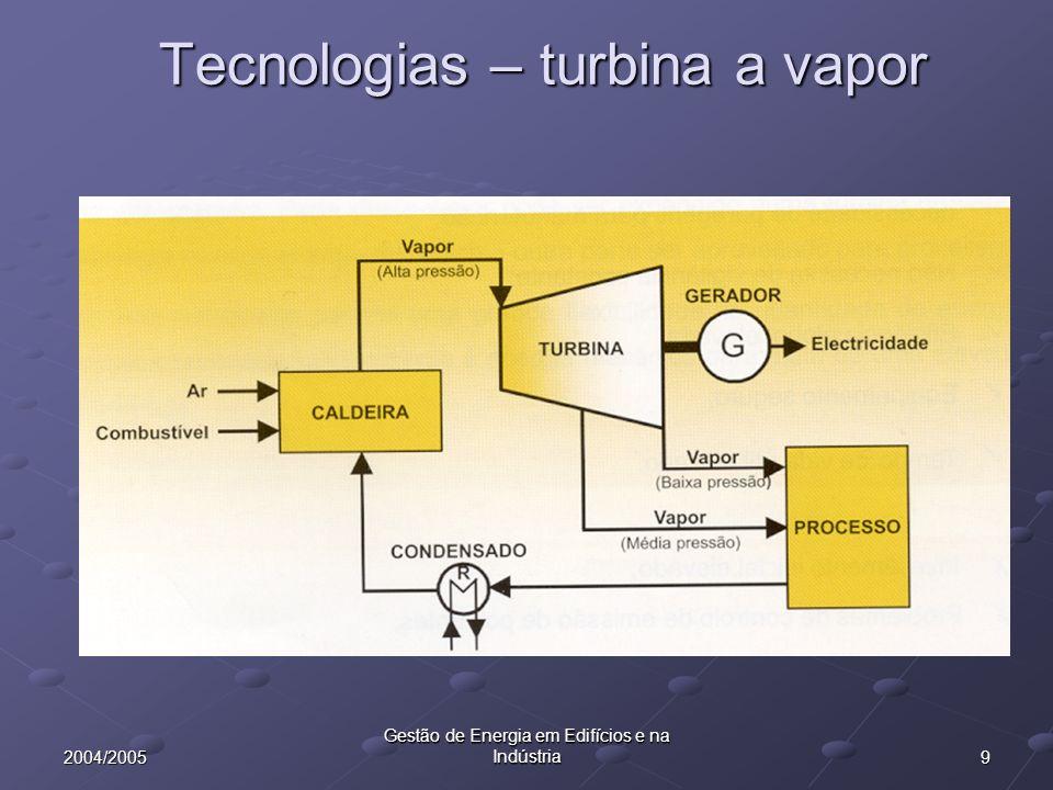 Tecnologias – turbina a vapor