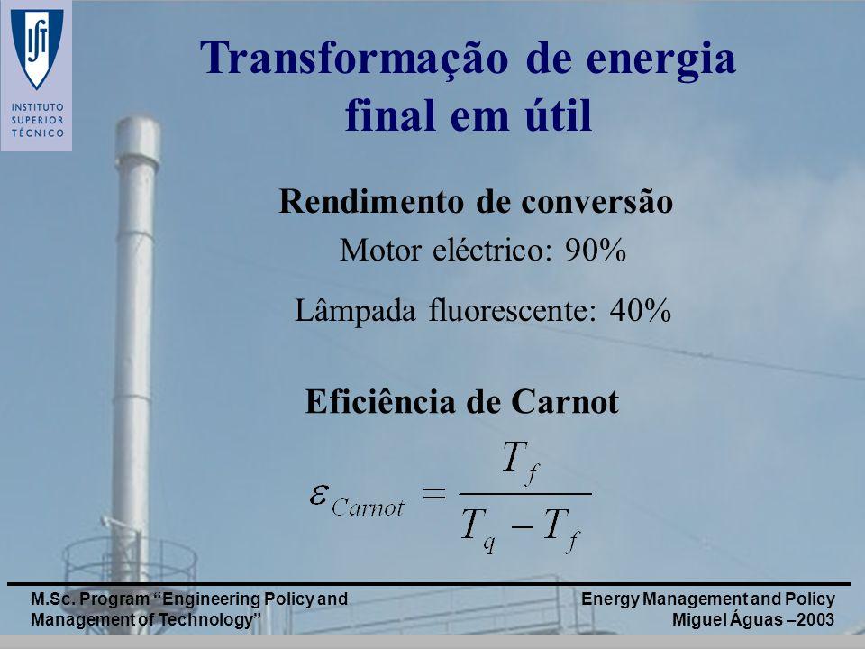Transformação de energia final em útil Rendimento de conversão