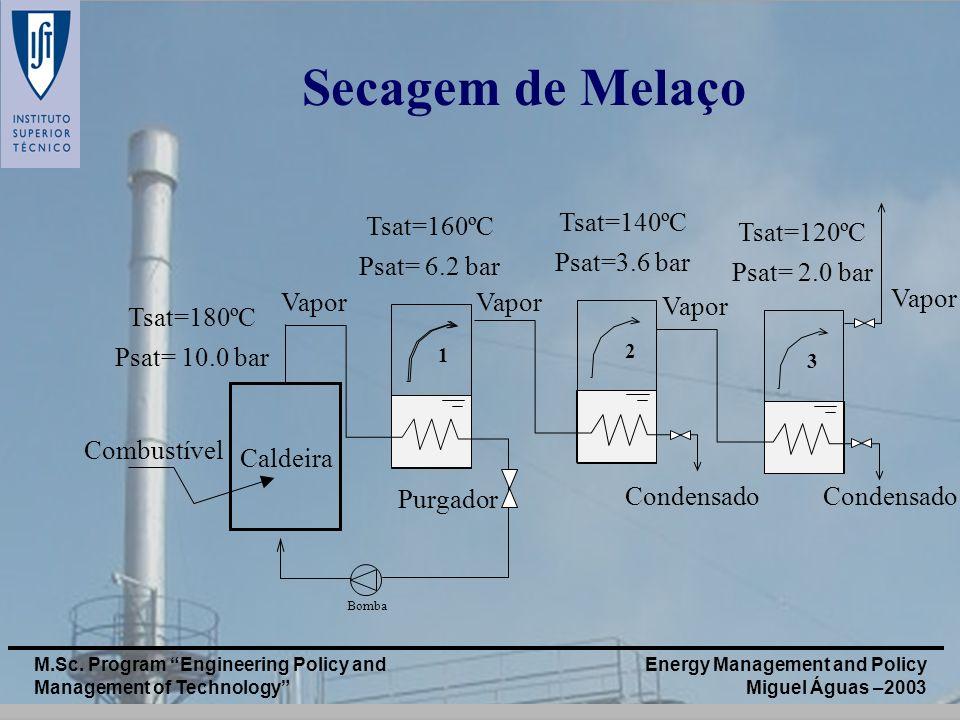 Secagem de Melaço Condensado Vapor Tsat=120ºC Psat= 2.0 bar Tsat=160ºC