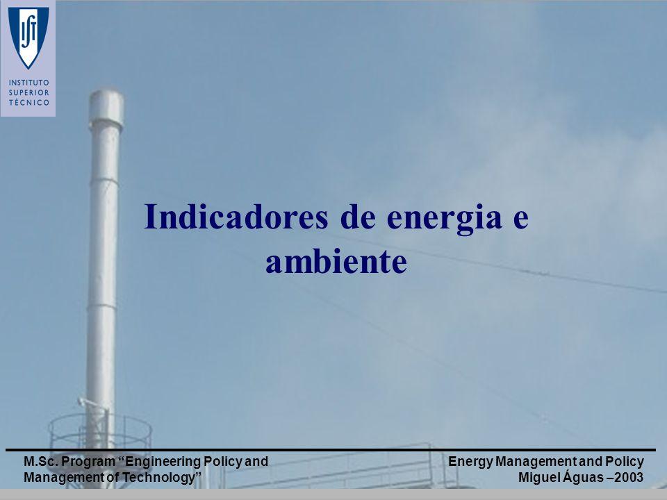 Indicadores de energia e ambiente