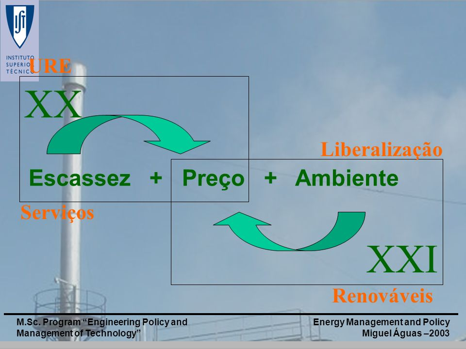 Escassez + Preço + Ambiente