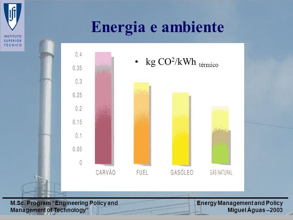 Energia e ambiente kg CO2/kWh térmico