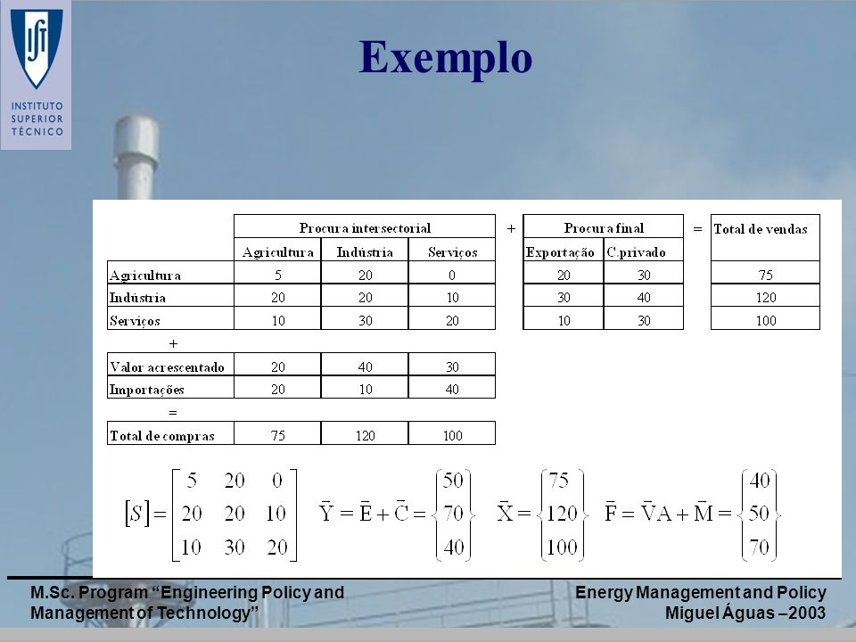 Exemplo M.Sc. Program Engineering Policy and Management of Technology