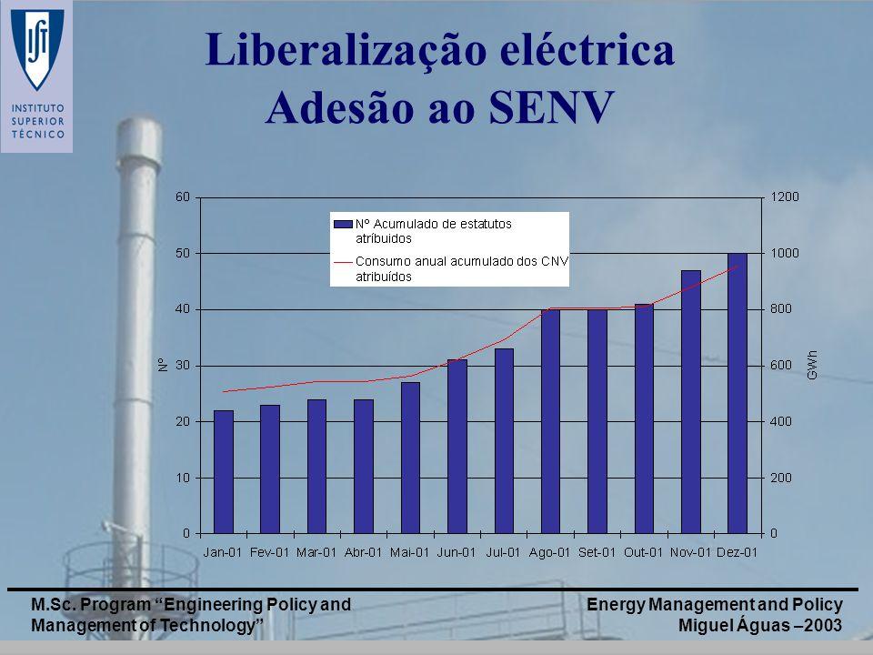 Liberalização eléctrica