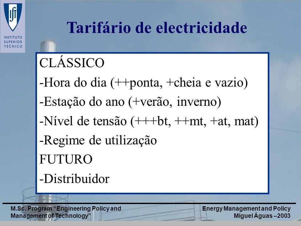 Tarifário de electricidade