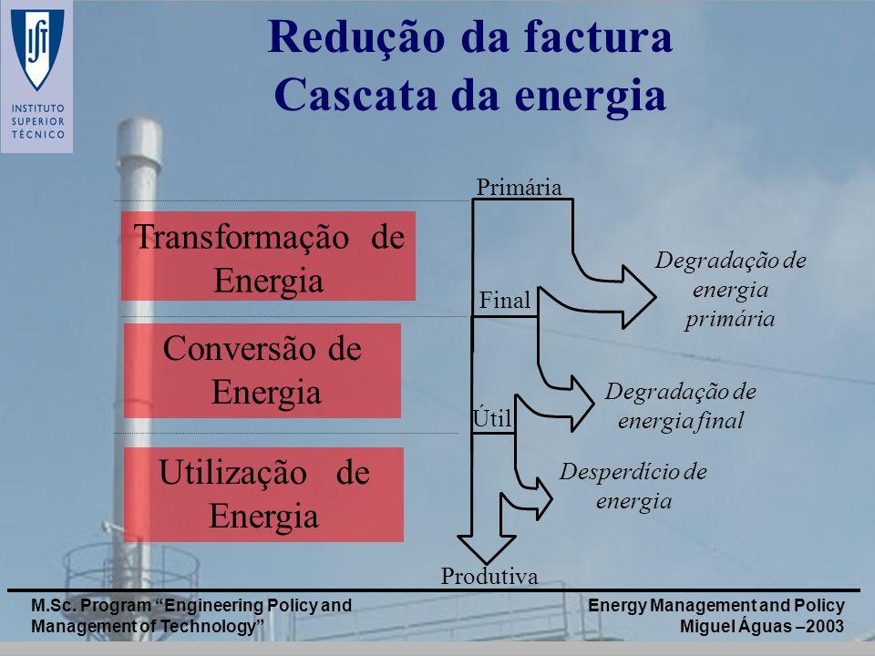 Redução da factura Cascata da energia
