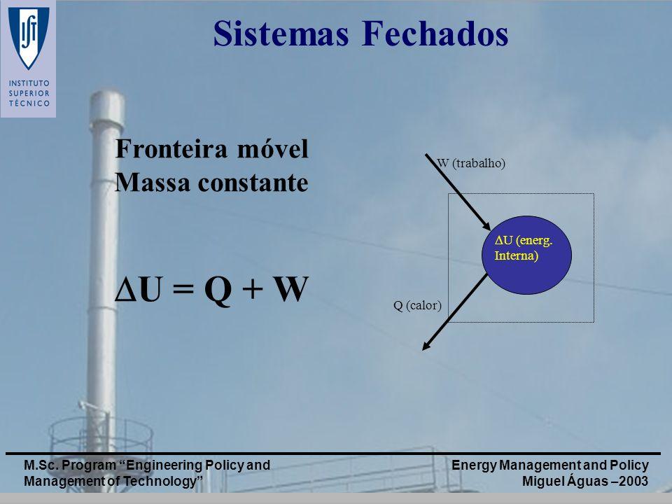 Sistemas Fechados DU = Q + W Fronteira móvel Massa constante