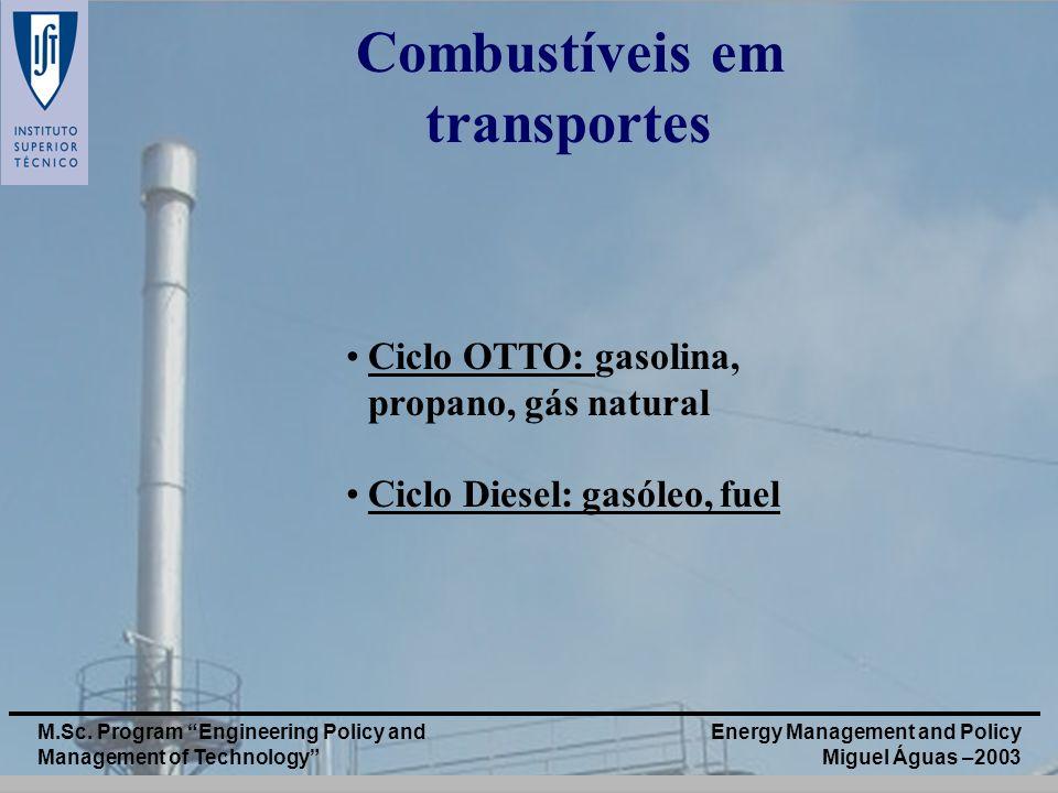 Combustíveis em transportes